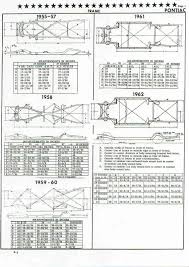 wiring diagram for 51 ford business process reengineering examples