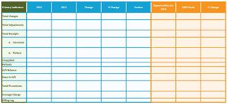 Spreadsheets Templates Free Blank Spreadsheet Templates Laobingkaisuo Com