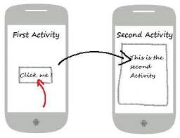 android start activity android intents tutorial