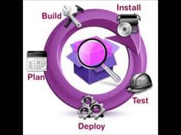 itil release and deployment management implementation snippet
