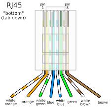 wiring diagrams rj11 to rj45 cat 6 pinout b network inside diagram