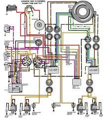 wiring diagram 1977 evinrude 115 hp wiring diagram 1992 v4 1977