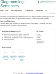 lesson plans for fifth grade reading education com