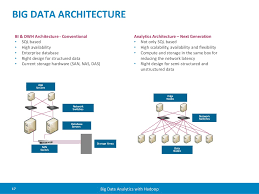 good home network design architecture simple big data architecture ppt home interior