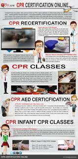 best 20 cpr recertification ideas on pinterest cpr renewal