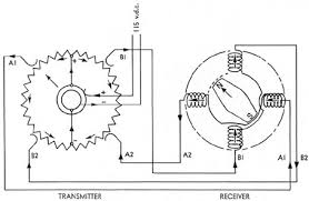 submarine electrical systems chapter 11