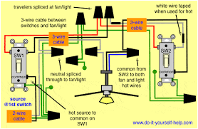 How To Install A Ceiling Fan Light Kit Wiring Diagrams For A Ceiling Fan And Light Kit Do It Yourself