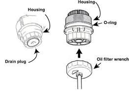 2007 toyota tundra filter toyota filter wrench ricks free auto repair advice ricks