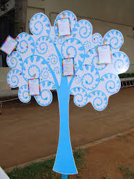 birthday wish tree rainbow theme wish tree untumble