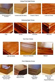 wood countertop finish options custom