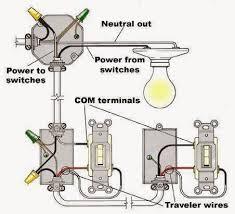 house wiring rules in india u2013 readingrat net