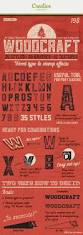 7 Best Images About Makers Best 25 Font Maker Ideas On Pinterest Free Printable Monogram