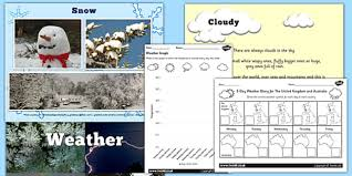 different types of weather powerpoint and worksheet teaching