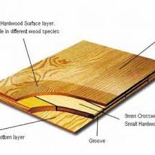 what is laminate fascinating engineered hardwood vs laminate for dogs images design