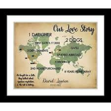 18th anniversary gifts 15th wedding anniversary gift ideas for husband wedding ideas