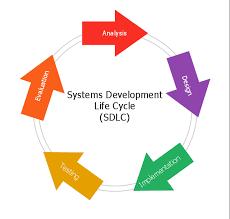 systems development life cycle circular arrows diagrams
