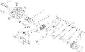 toro parts u2013 stx 26 stump grinder