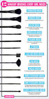 best 20 essential makeup brushes ideas on pinterest makeup