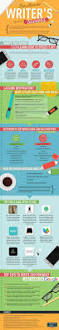 Best 25 Brand Book Examples Best 25 Author Ideas On Pinterest Writing Tips Writer Tips And