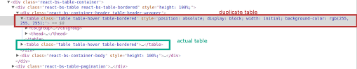 Bootstrap Table Class Fixed Column For Table Issue 723 Allenfang React Bootstrap