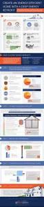 Energy Efficient Home Construction 164 Best Create A More Energy Efficient Home Images On Pinterest