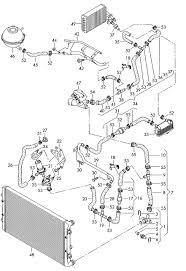 audi a3 cooling system diagram audi pinterest audi and audi a3