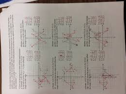 Geometry Dilations Worksheet Common Core Math 8 Math With Mrs Hess