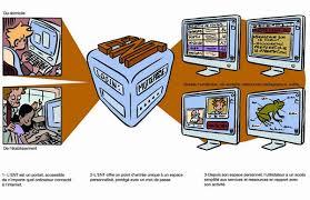 bureau virtuel paca logiciel bureau virtuel 58 images bureau virtuel paca avoir une