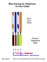 cat 3 telephone wiring diagram cat wiring diagrams collection