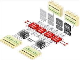 hitachi virtual storage platform u2013 vsp u2013 nigelpoulton com