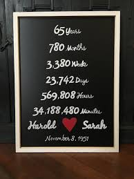 65 wedding anniversary marla plain and small 65th wedding anniversary chalkboard