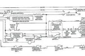 kenmore 90 series dryer wiring diagram gandul 45 77 79 119