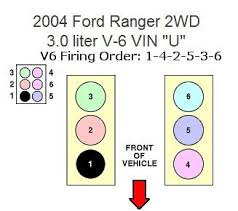 2004 ford ranger firing order questions with pictures fixya