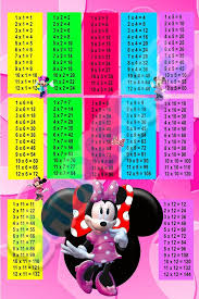 Times Tables 1 12 Disney Minnie Mouse Times Tables Wall A4 Or A3 Photo Poster