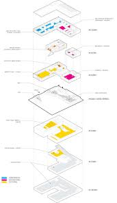Architectural Diagrams 68 Best Program Analysis Images On Pinterest Architecture