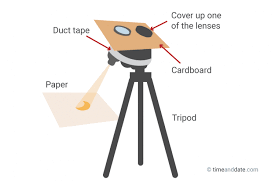 Can You Go Blind By Looking At The Sun How To Use Binoculars To Safely View A Solar Eclipse