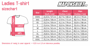 Maps On Us About Project Maponshirt Com Be As Unique As The Place You