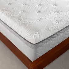 King Koil Bamboo Comfort Classic Best Cheap Mattresses Under 700 Cheapism