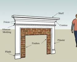 Wood Mantel Shelf Diy by Best 25 Fireplace Mantel Surrounds Ideas On Pinterest Diy