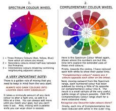 128 best color combo images on pinterest color combos colors