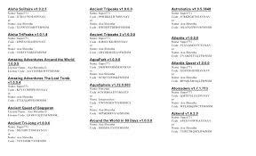 Home Design Studio Pro 12 Registration Number 27425296 Serial Number Gamehouse New 2