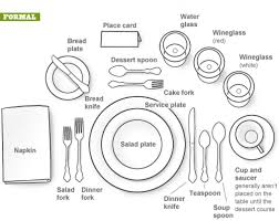 proper table setting etiquette formal table setting home office furniture ideas check more at