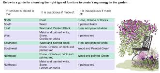 feng shui guide transform your garden into a feng shui paradise