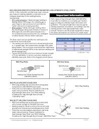 2012 cr v new body repair information
