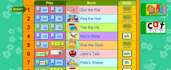 starfall learn to read page online phonics activities and