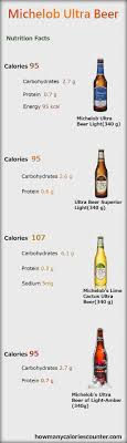 how many calories in michelob ultra light beer calories in ultra light beer www lightneasy net