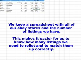 Ebay Spreadsheet How We Keep Track Of Our Listings On Ebay And Relist Them