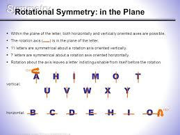 letter with rotational symmetry format