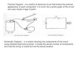 pictorial diagram definition dolgular com