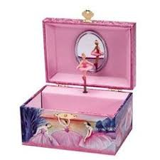 Childrens Music Boxes Girls Childrens Musical Rotating Fairy Dancing Ballerina Jewellery